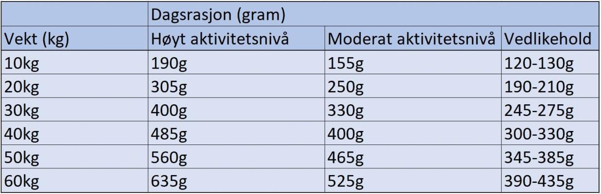 Eukanuba Adult Working & Endurance 15 kg